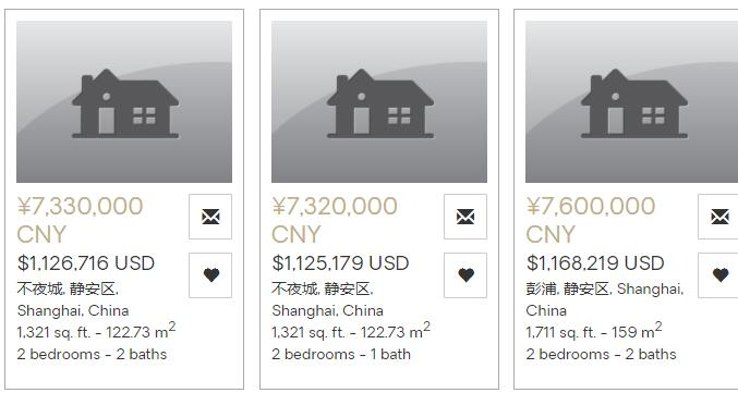 rent price in shanghai
